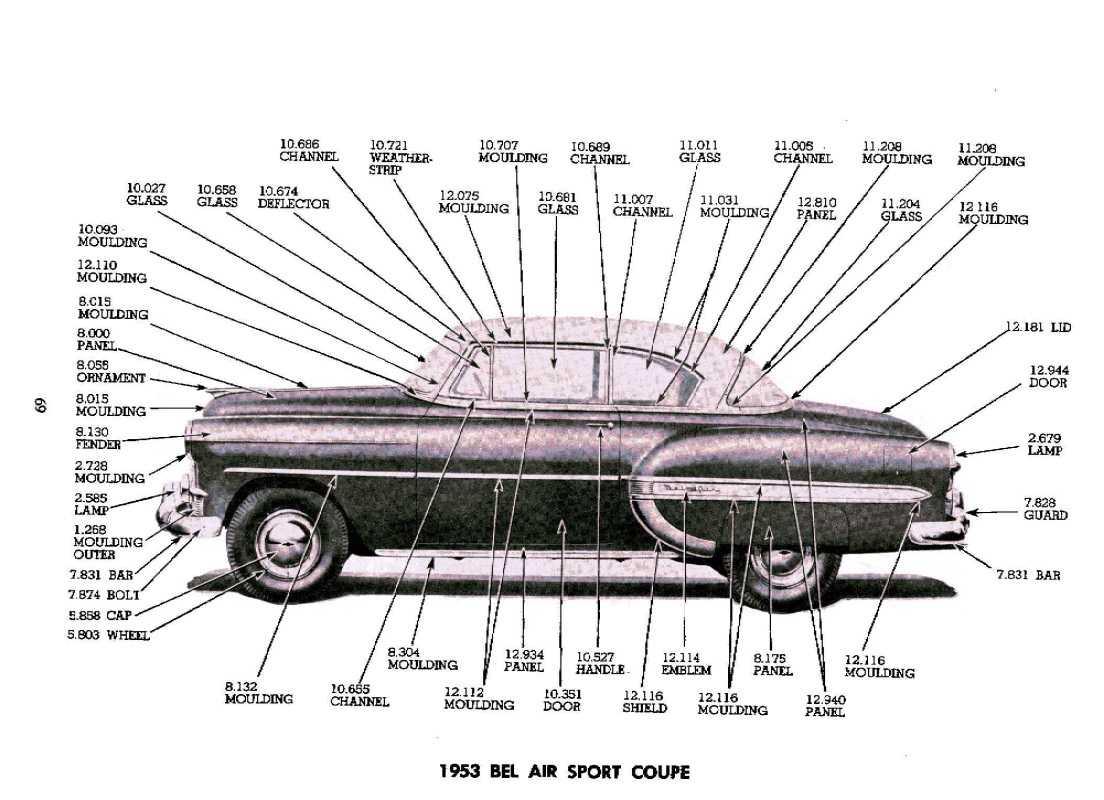 1929 - 1954 Chevrolet MASTER