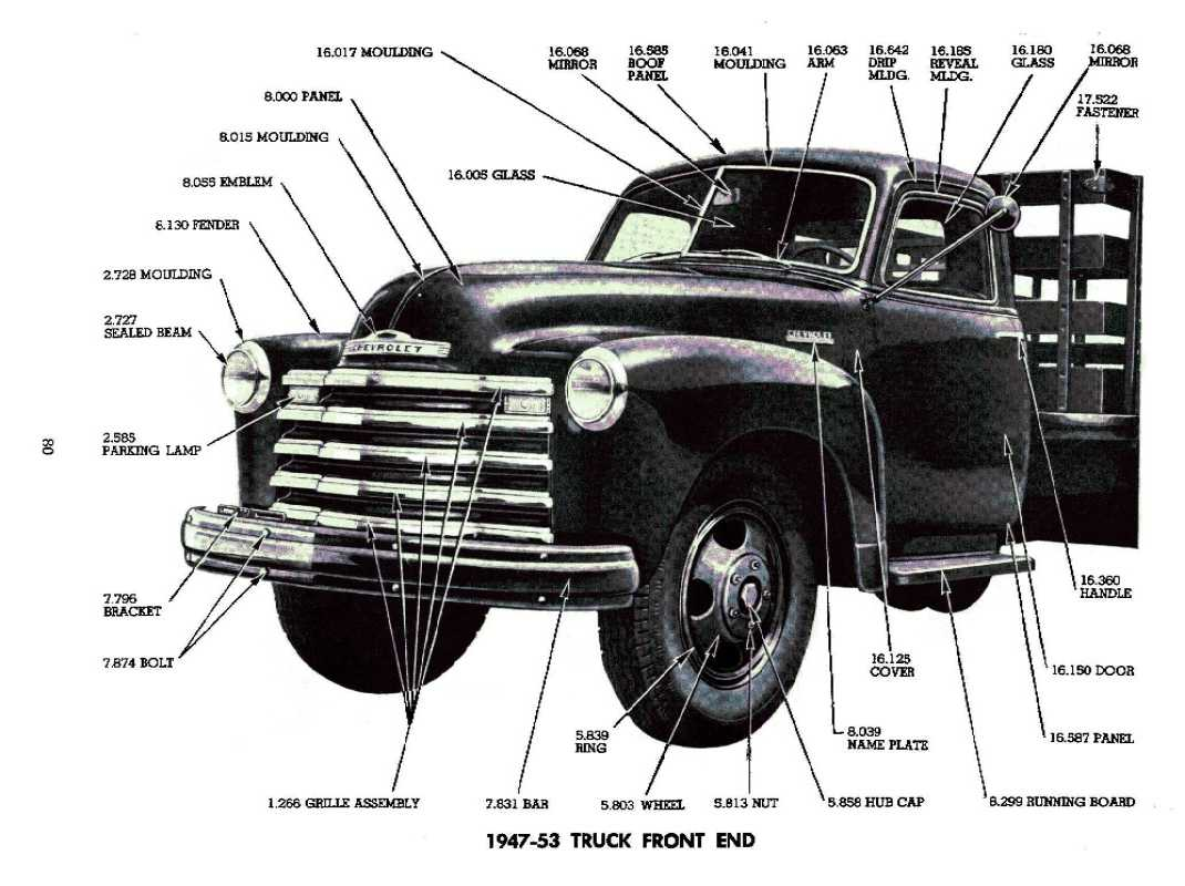 The Ultimate Source for restoration parts, styling, and performance upgrades for your Classic Chevy since