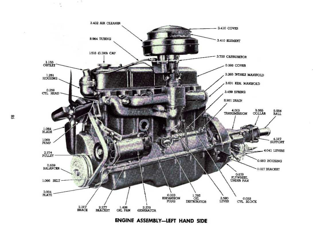 chevrolet 235 inline six performance parts html