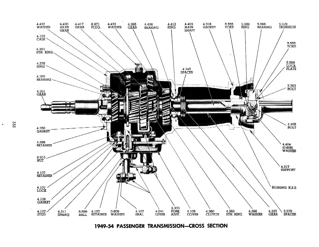 pressure plate torque specification
