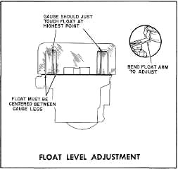 Ccrp 0801 Gen Ii Chevy Small Block Engine in addition  as well 274078 in addition Gmc Truck Wiring Diagram besides 1948 57 Rocker Arm Lubrication. on chevy 235 water pump