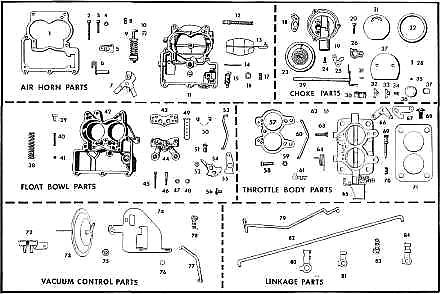 Holley Carb Choke Wiring Diagram