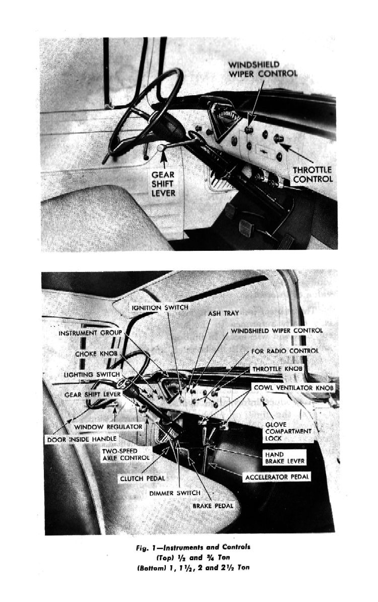 1959 Chevy Truck Owners Manual Chevyclutchlinkage Clutch Linkage Diagram Car Pictures
