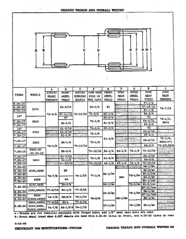 wiring diagram for 1989 chevy truck 1949 chevrolet restoration info