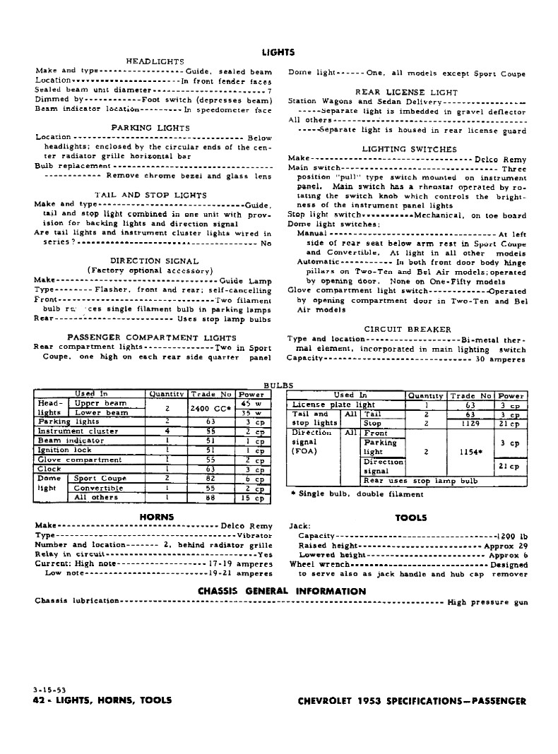 chevy old car manual project