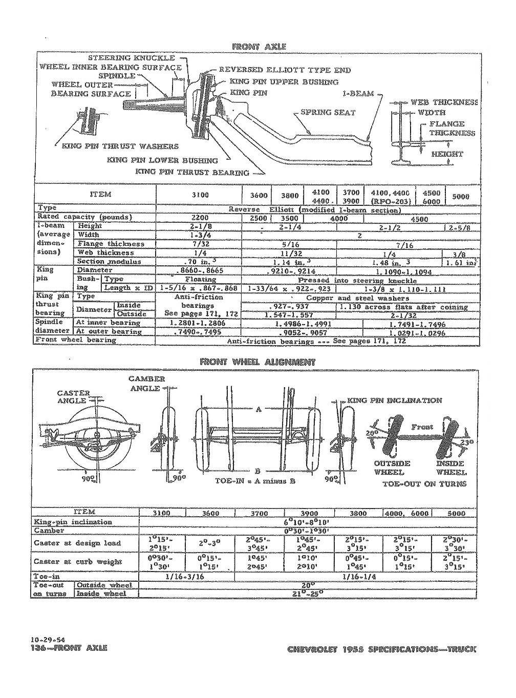Flathead drawings steeringear in addition 1952 Ford Pickup Wiring Diagram furthermore Flathead drawings electrical in addition Gmc 302 6 Cylinder Engine besides 425801339744513939. on 1952 ford f1 pickup parts