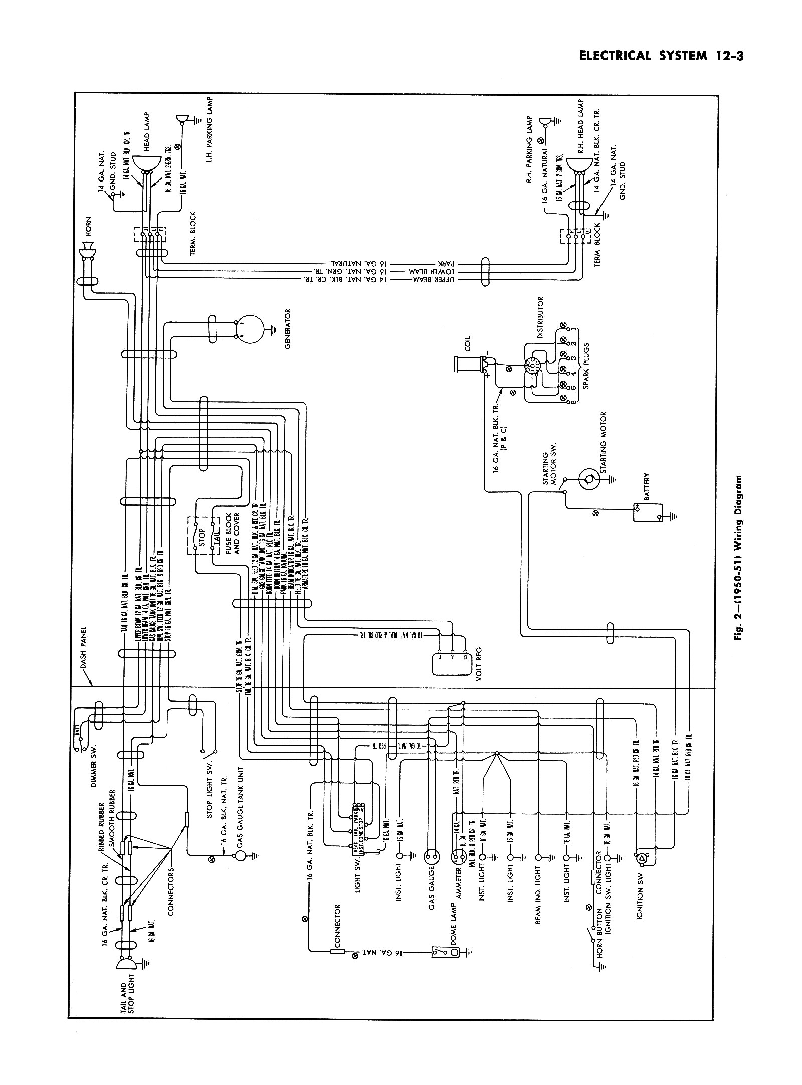 Wiring Diagram For A 1950 Dodge Truck Third Level 1984 Chevy Van Harness 1951 Diagrams Electrical
