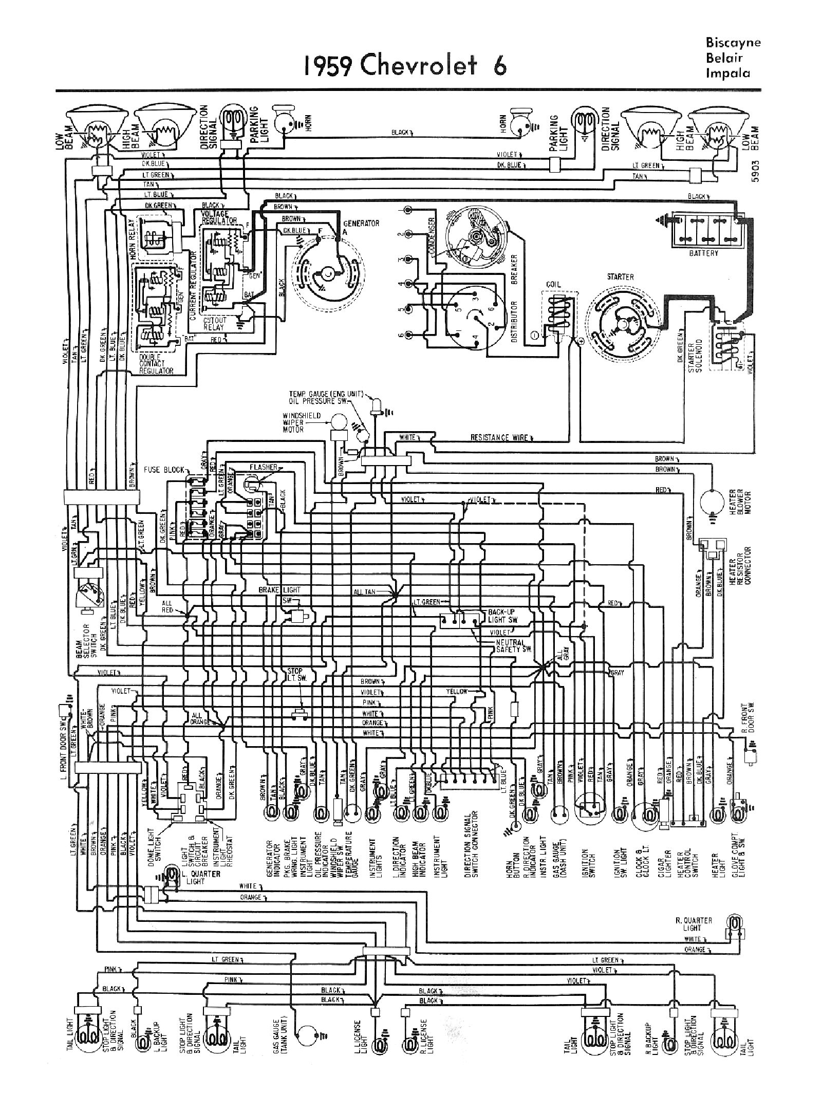 1959 Corvette Wiring Diagram Reinvent Your Chevy Silverado 1988 Diagrams Rh Oldcarmanualproject Com 1973 C4
