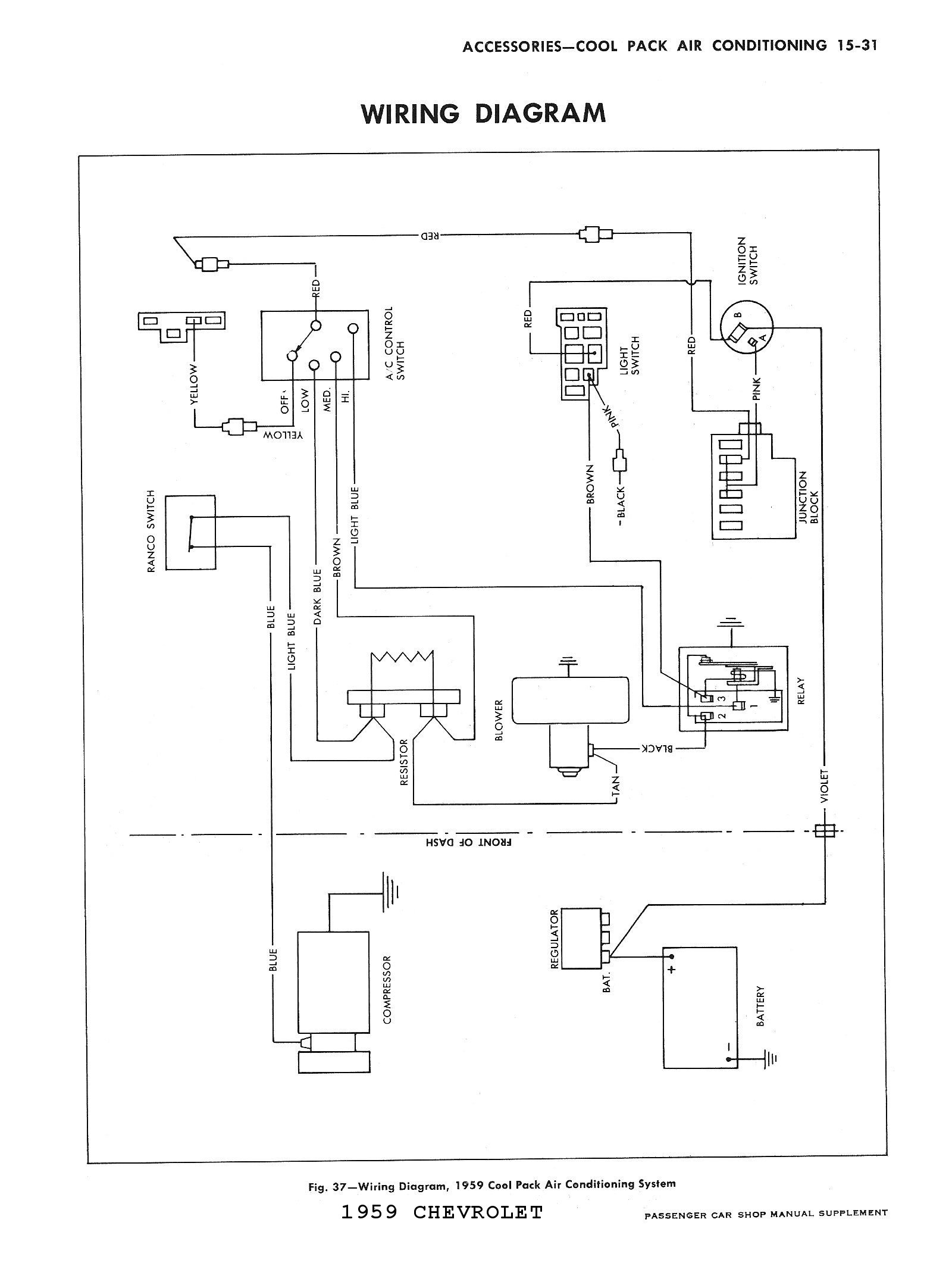 2002 Corvette Starter Wiring Diagram Schematics Diagrams 79 Chevy Get Free Image About 1962 1965