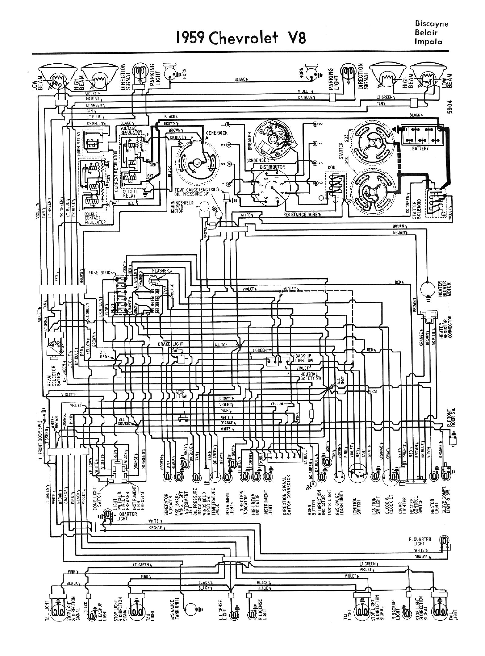 1959 Lincoln Welder Engine Wiring Diagram  Lincoln  Auto