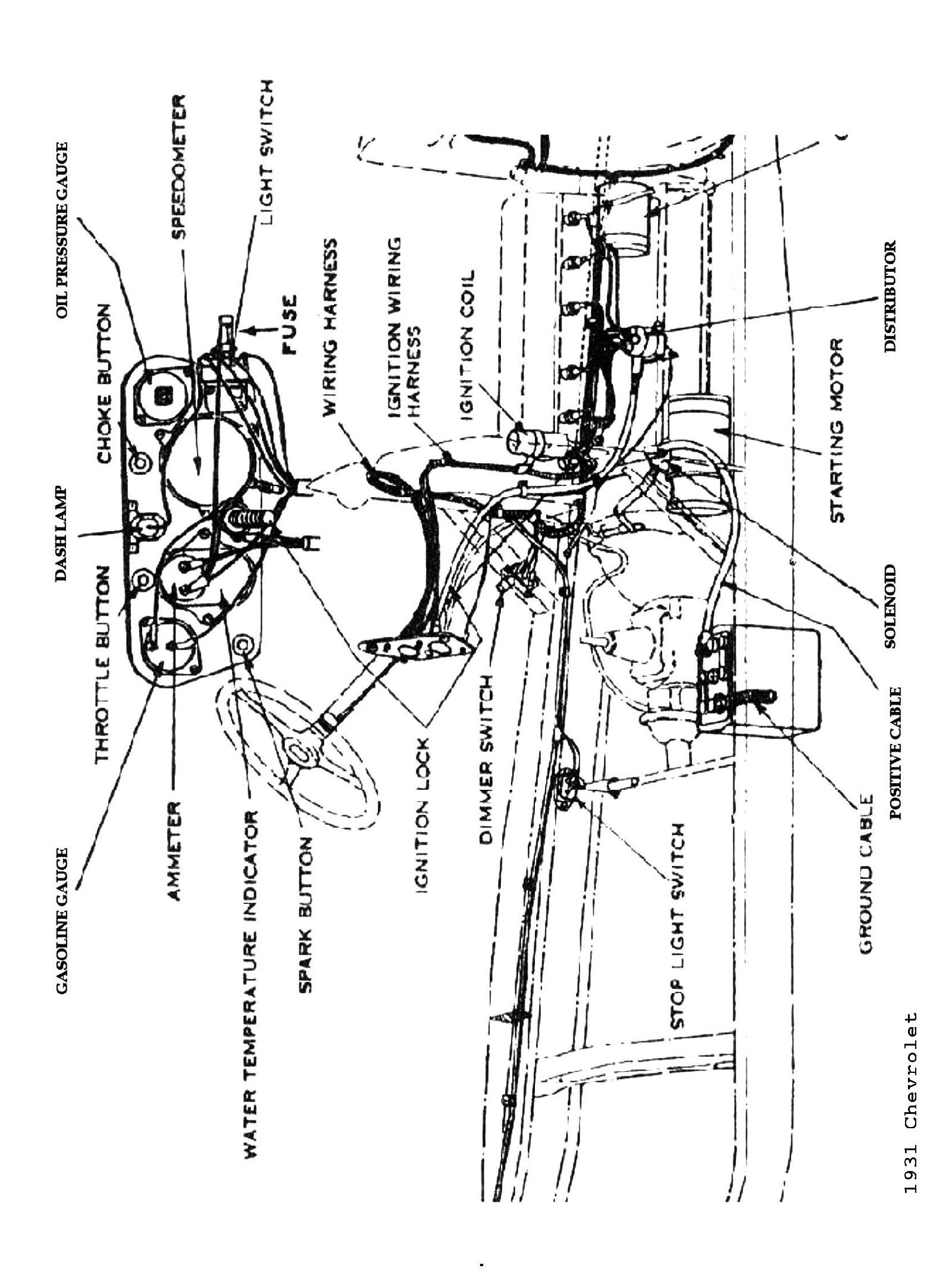 ignition � 1931 harness diagram