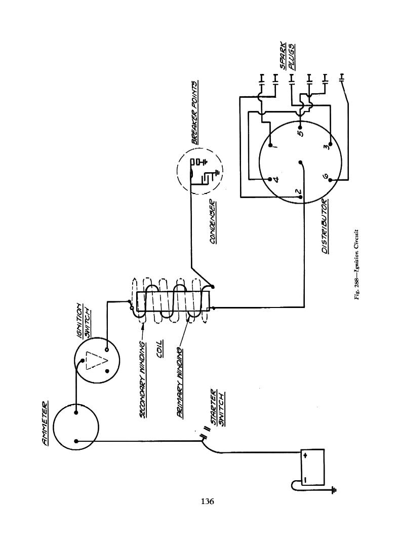what is the wiring diagram for chevy 350 distributor cap