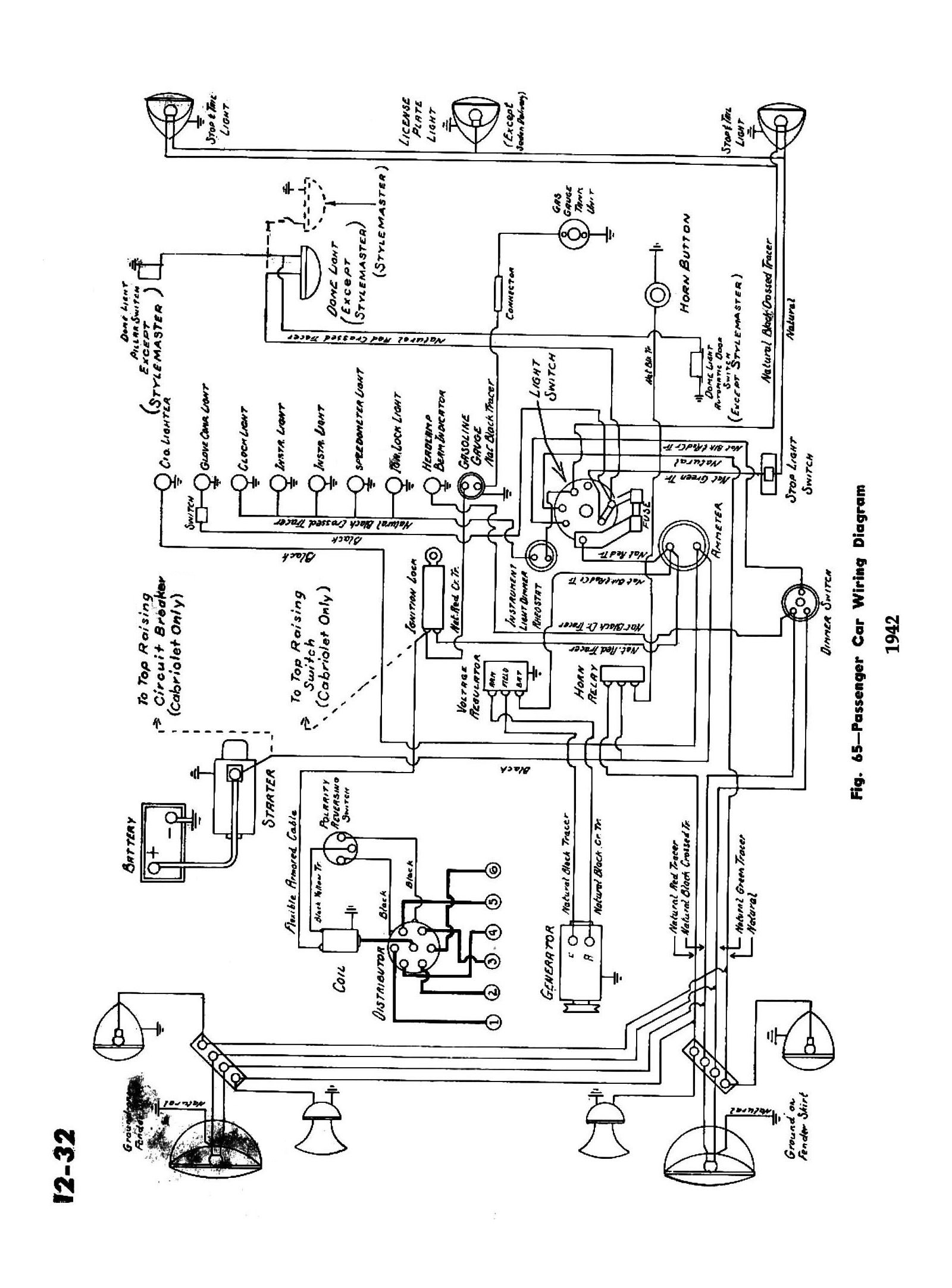 Chevy Starter Switch Wiring Diagram 2003 Library Jeep Wrangler Tj Connectors Pinouts 2000 1942 Passenger Car