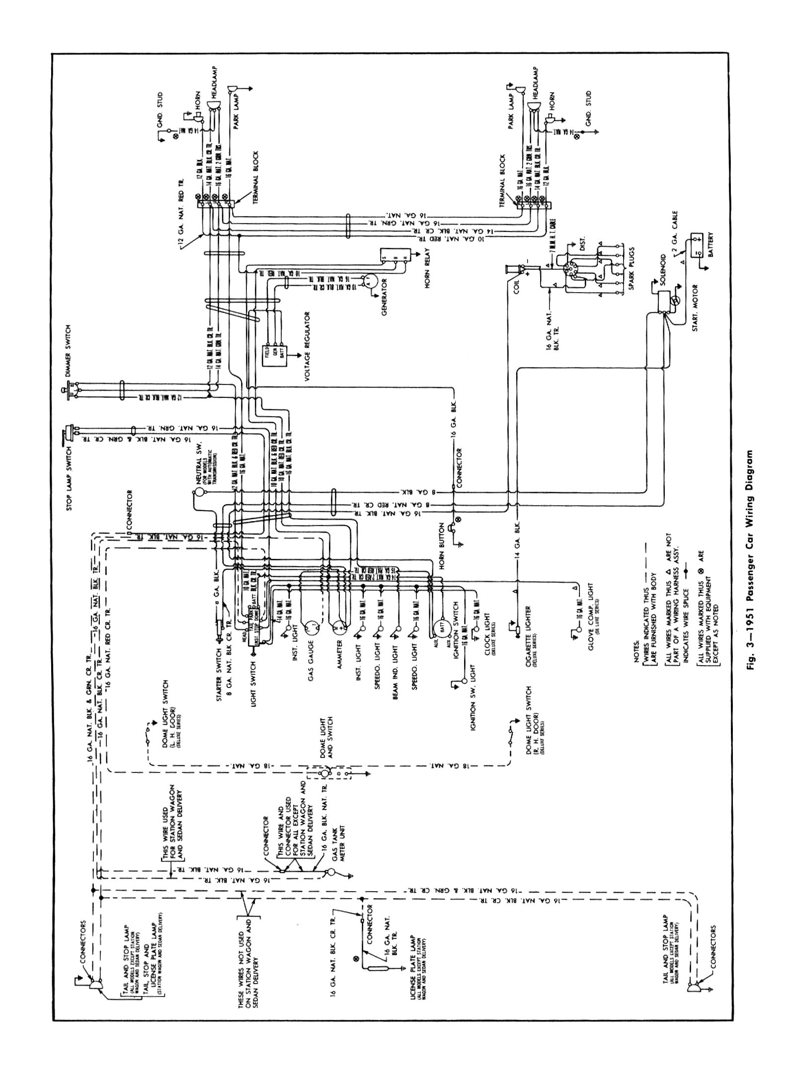 Chevy Wiring Diagrams 1988 Gmc K1500 Diagram Get Free Image About 1951 Passenger Car