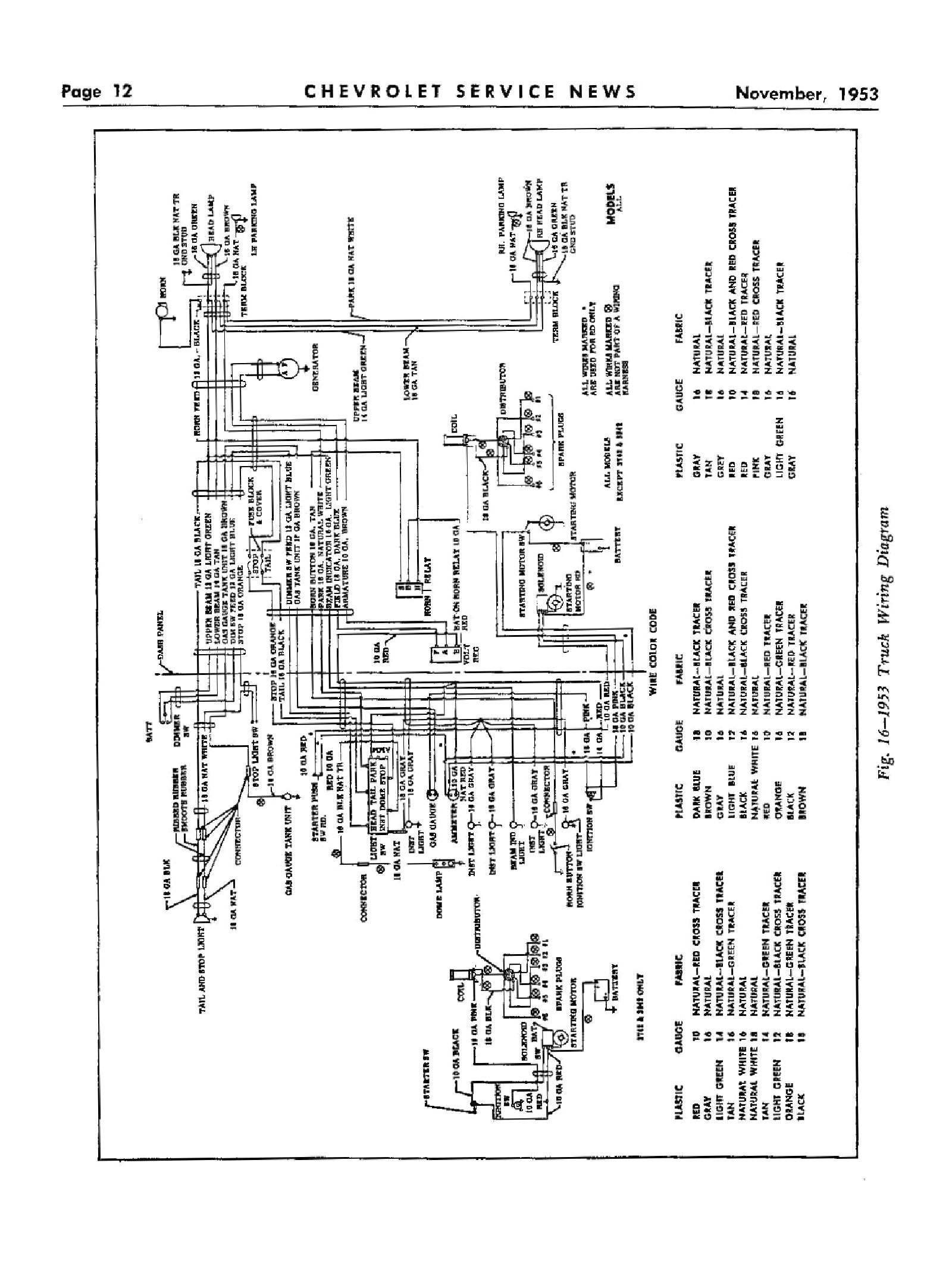 chevy wiring diagrams 1953 truck wiring