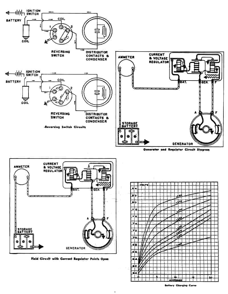 Voltage Regulator Wiring Diagram 1953 Chevy Bel Air Content 1967 Chevelle Generator Diagrams Rh Oldcarmanualproject Com 1957 For 1956