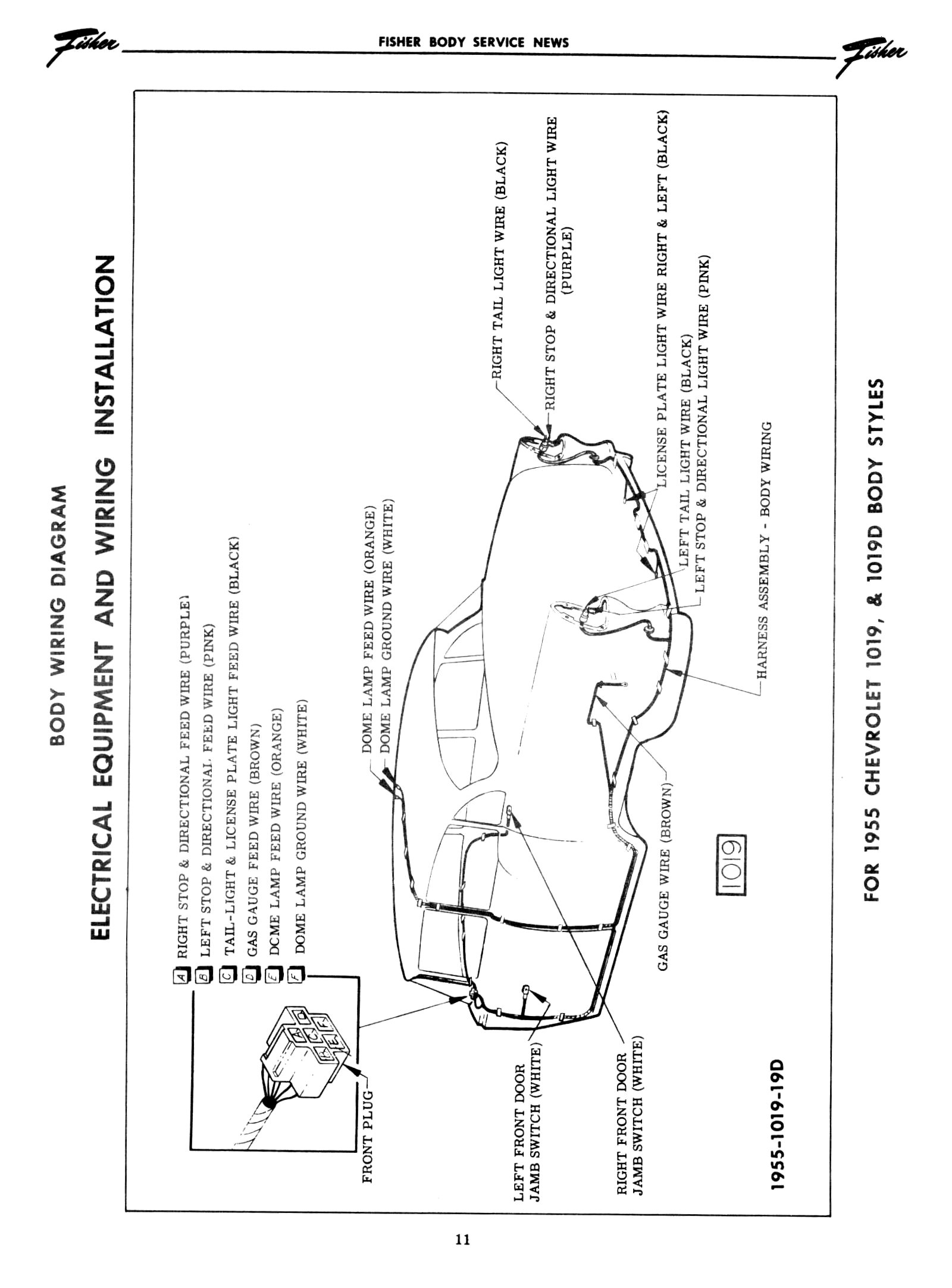 Chevy Dome Light Wiring Schematic 2019 Trx250r Diagram Door Switch 55 Data Schematics Rh Xrkarting Com 1950 Cobalt