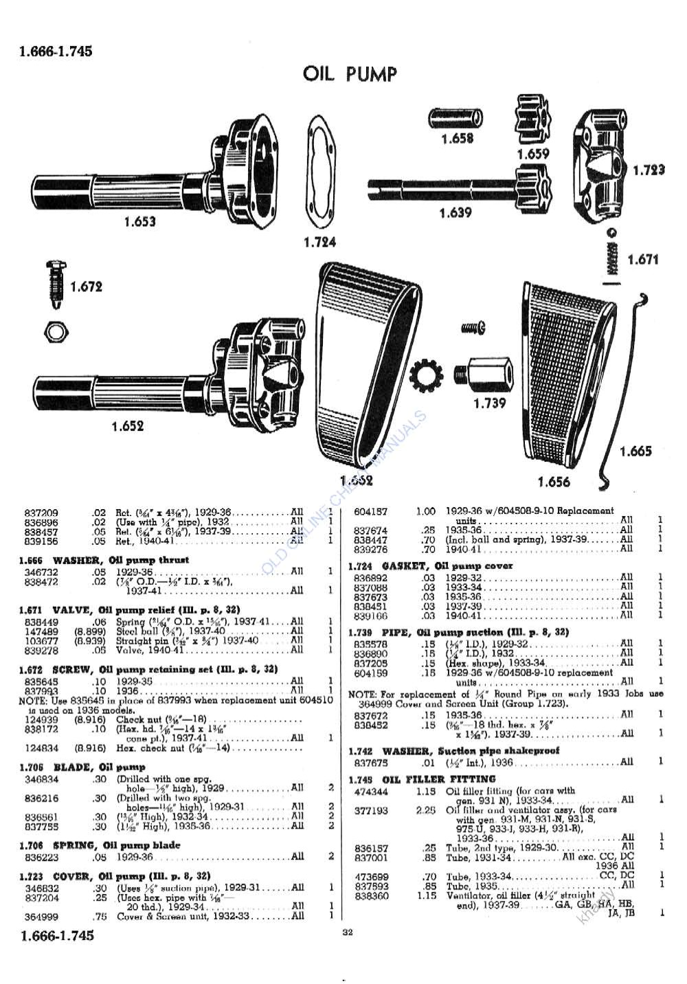 1931 chevrolet wiring diagram  1931  get free image about