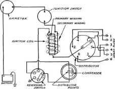 Porsche Lights Wiring Diagram likewise 1965 Ford Mustang Wiring Diagram likewise Wiring Diagram For 1956 Chevy Truck furthermore Gm Factory Wiring Diagram in addition 4247csm1223. on wiring diagram 1955 ford 3 way switch