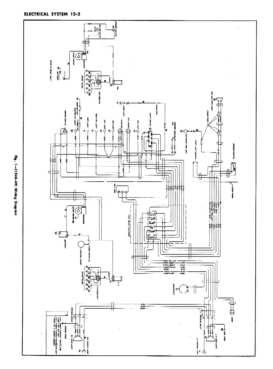 Ez Wiring Harness Ford 1951 Search For Diagrams Mercury Diagram Auto