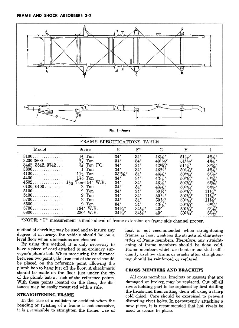 Frame blueprint for 56 chevy shortbed the 1947 present chevrolet gmc truck message board network